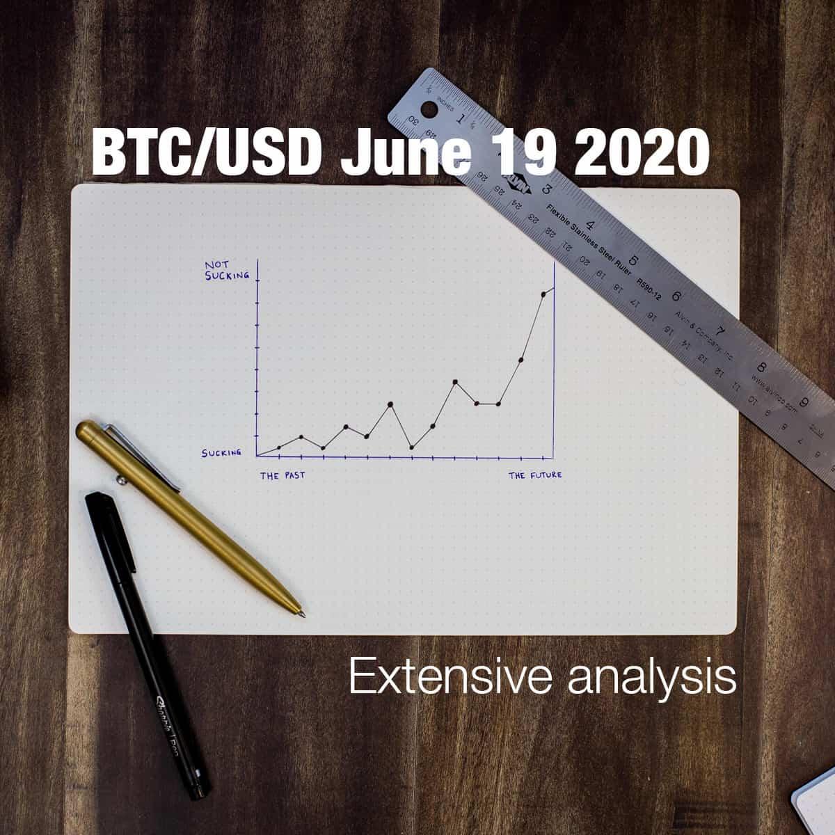 btcusd-trading-signals