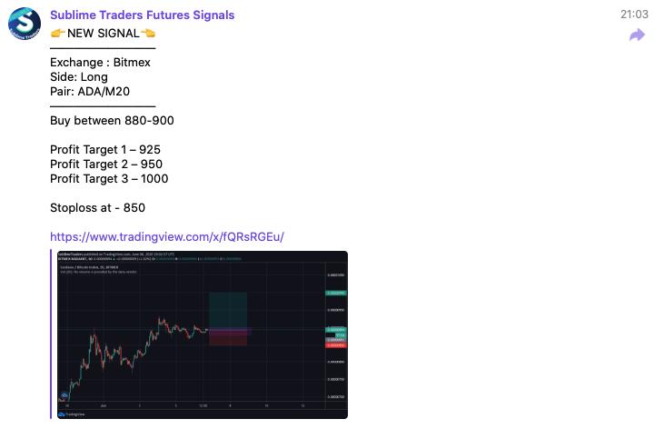bitmex signals screen