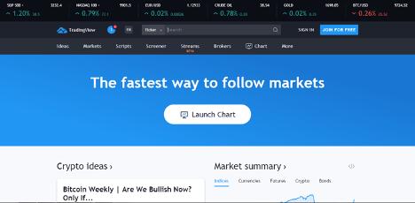 Trading view crypto markets